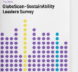 Los líderes de la sustentabilidad en 2018