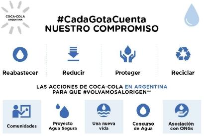Coca-Cola reafirma su compromiso con el agua a través de su campaña