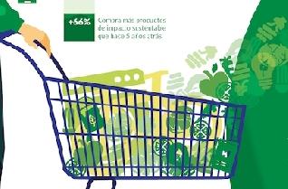 Un estudio de Mercado Libre revela una preocupación en ascenso por el consumo sustentable