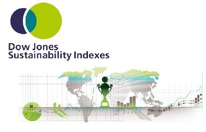 Altas y bajas de los Dow Jones Sustainability Indices
